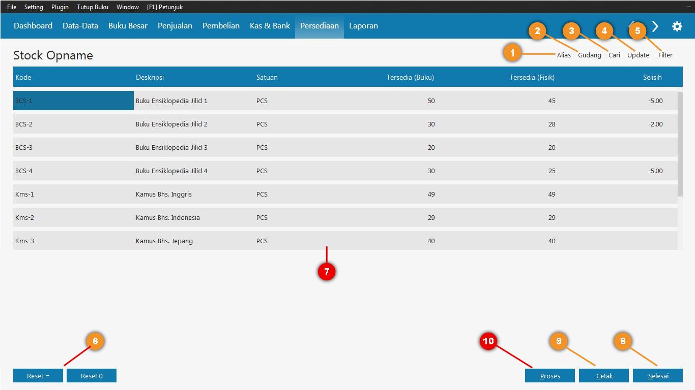 Format stock opname mersnoforum format stock opname ccuart Choice Image